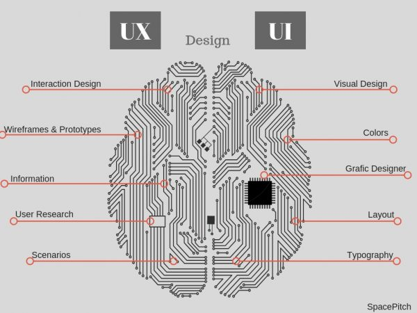 UX & UI_SpacePitch_Programmierer